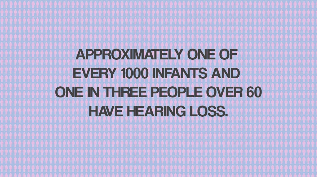 Causes of Hearing Loss.